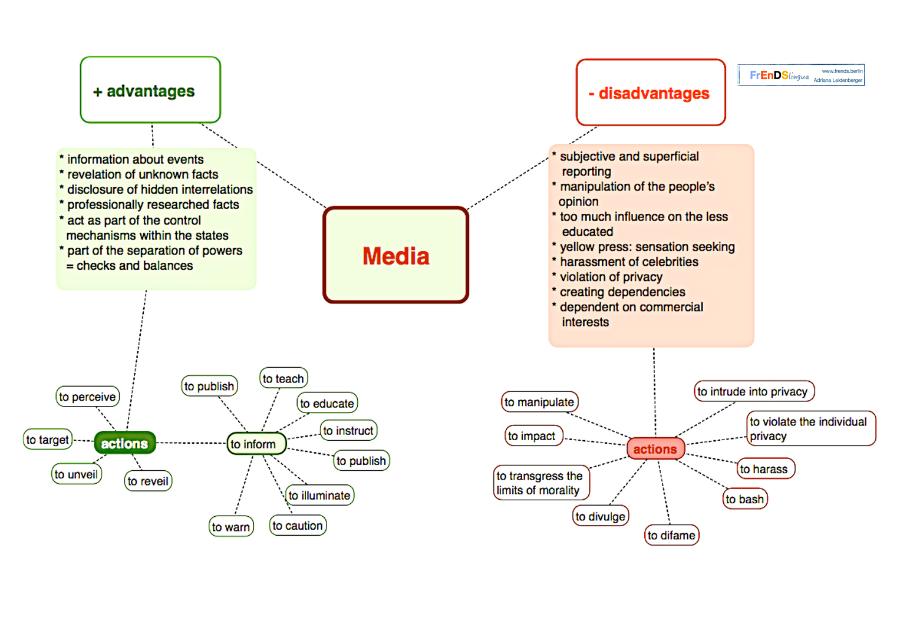 Online Work From Home Jobs Frendslingua Media Blockchain